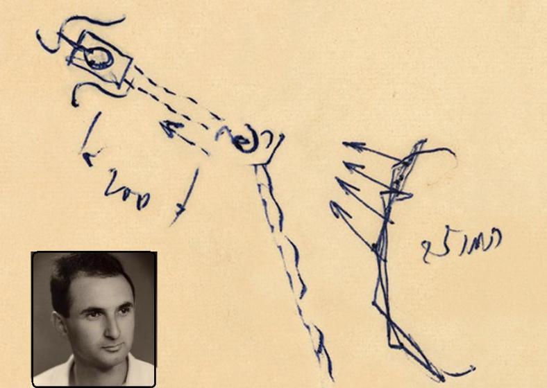 תרשים מהשטח: מוצב 8173, מקום הימצאו של רפי מוקדי (בצילום הקטן) והטנק הנטוש. זו התמונה שהתגלתה למחפשים ב-17.6.1967