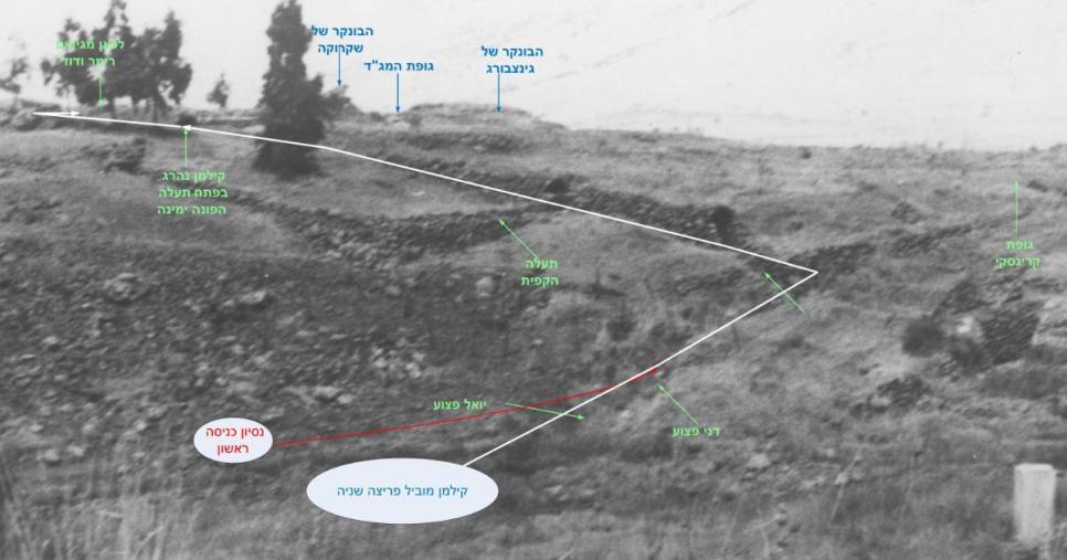 """המסלול של כוח דני. בכחול למעלה: המקומות בהם נלחמו ונפגעו המג""""ד ושני לוחמים מכוח אלכס קרינסקי. להגדלה - לחצו"""