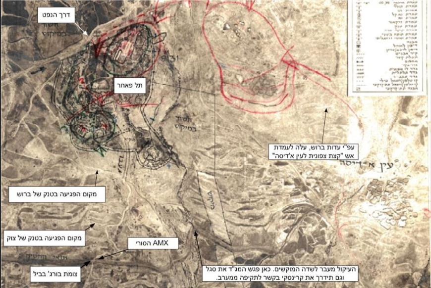 פוטוסטט של תל פאחר והאיזור הסמוך לו עם נקודות הציון העיקריות מהתחקיר ב-1968