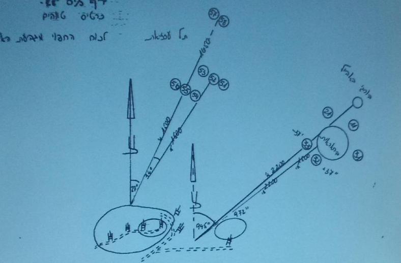 """כרטיס טווחים לטנקים מגבעת האם: תל עזזיאת - 1.5 ק""""מ, בורג' בביל 2.2 ק""""מ [ארכיון צה""""ל]"""