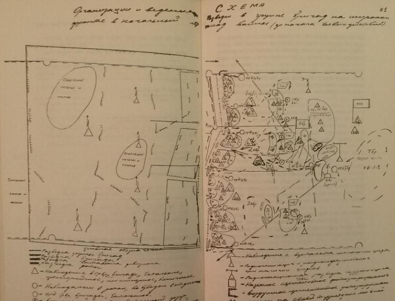 מתוך הספר: תרשים תקיפה סובייטי לכיבוש הגליל העליון