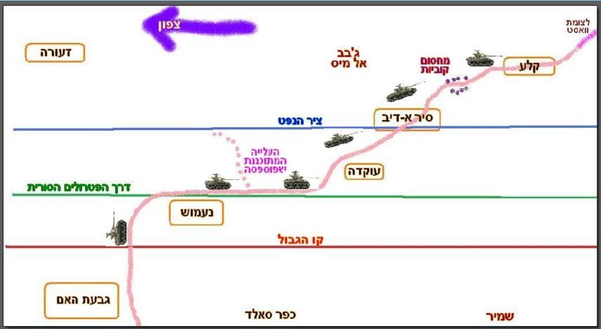 מרשם תנועה של גדוד 129 מגבעת האם לקלע