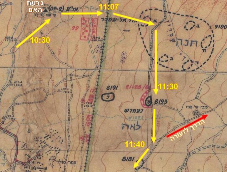 גדוד 129 מגבעת האם אל קלע