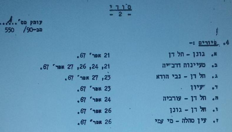 פירוט סיורים של פיקוד צפון באפריל 1967