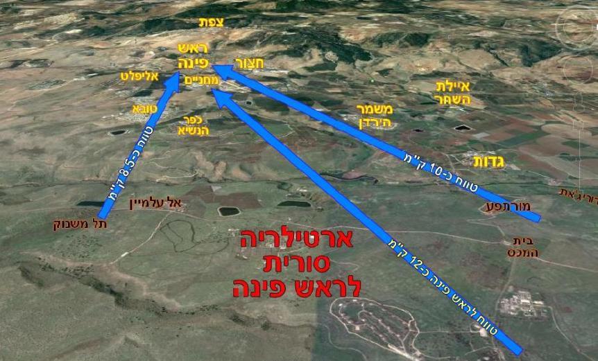 """טווח ארטילרי סורי לראש פינה. מבט ממזרח למערב. 10 ק""""מ מאיזור בית המכס העליון, 8.5 ק""""מ בקו ישיר מתל משנוק"""