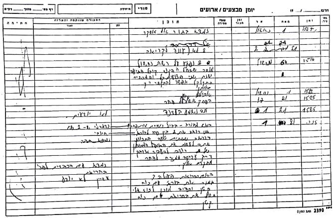 דף מיומן הקשר של חטיבת גולני מה-9.6.1967 כפי שרשמה אביגיל קליין
