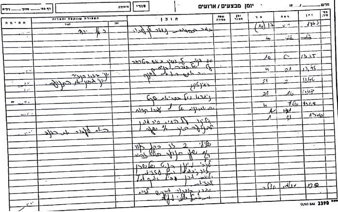 """דף מיומן הקשר של חטיבת גולני מה-9.6.1967 בחתימתה [משמאל] של רב""""ט יהודית"""